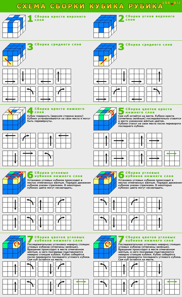 Кубик рубика схема сборки 3х3 скоростной фото 120