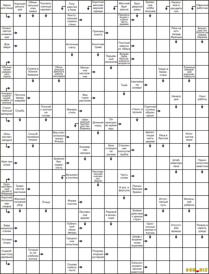 сканворды для печати pdf