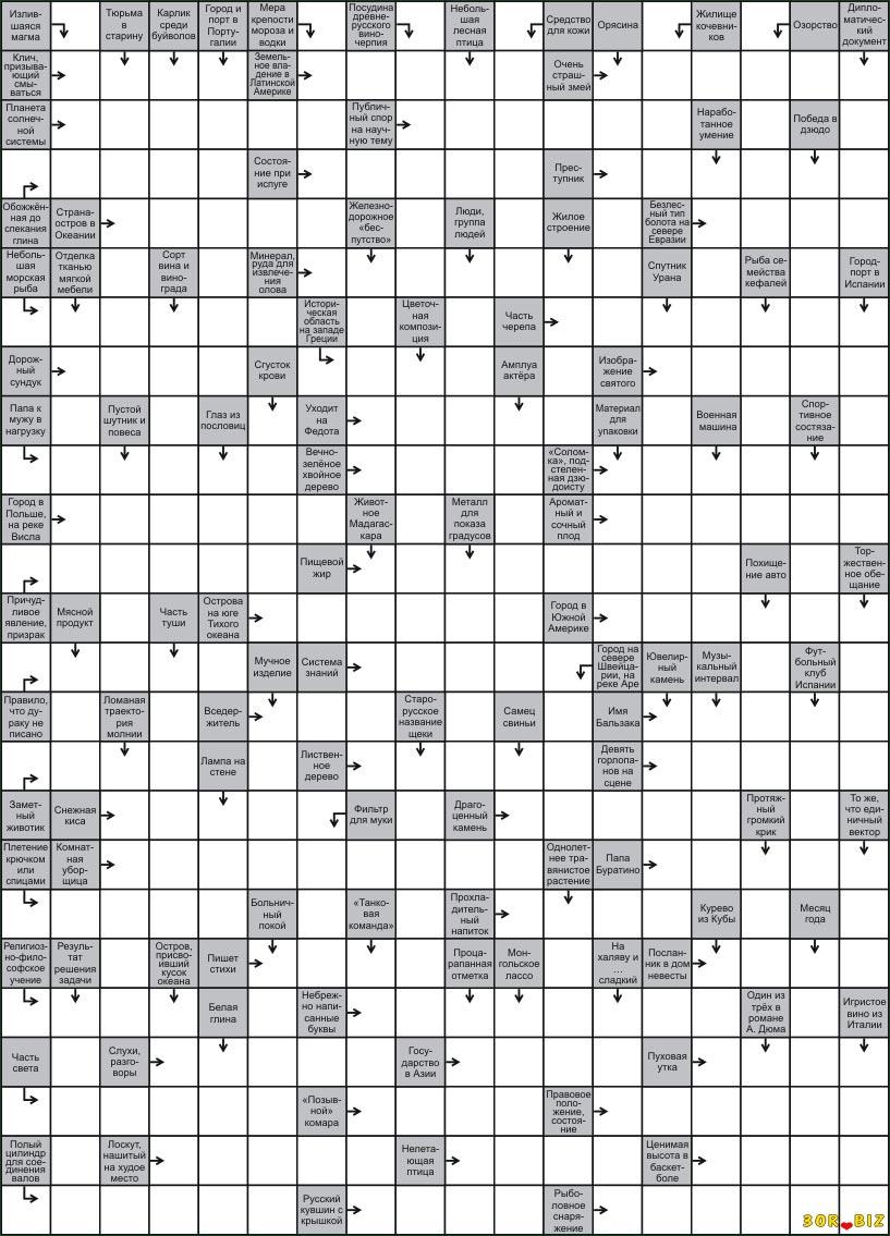 Запрессовка втулок в корпус - Энциклопедия по машиностроению